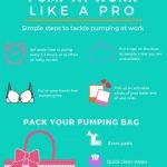 pump at work infographic