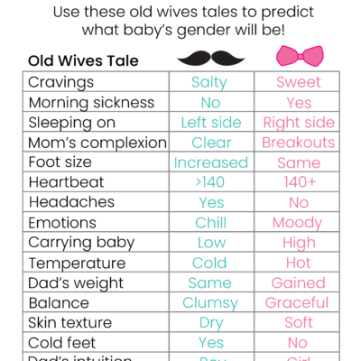 Printable Old Wives Tales Quiz to Predict Baby's Gender