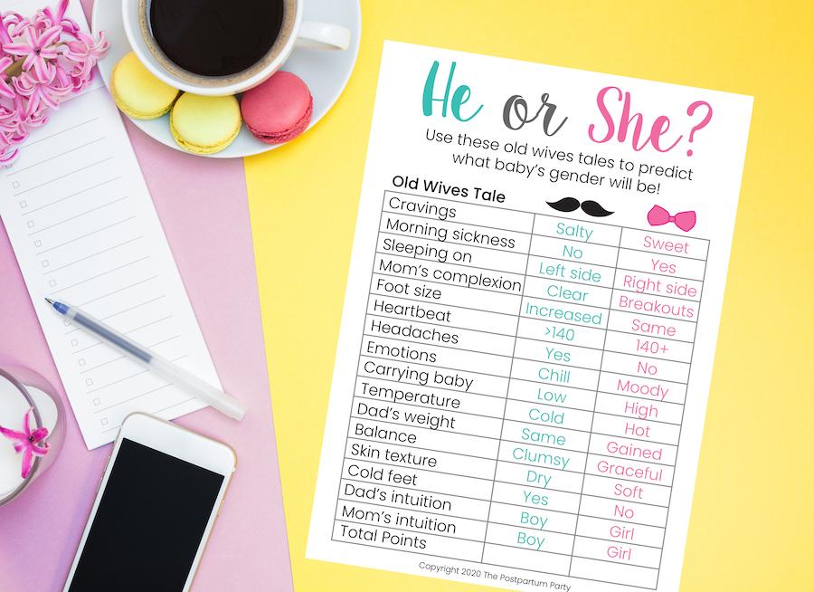 old wives tale gender prediction quiz