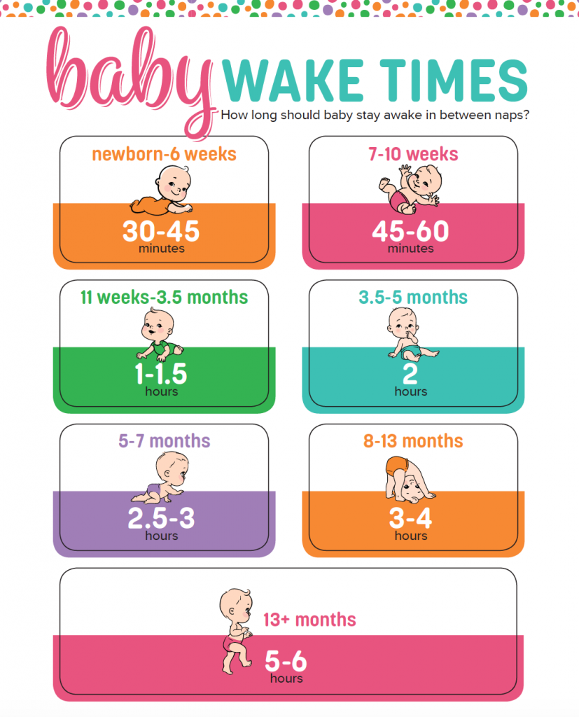 baby wake times by age