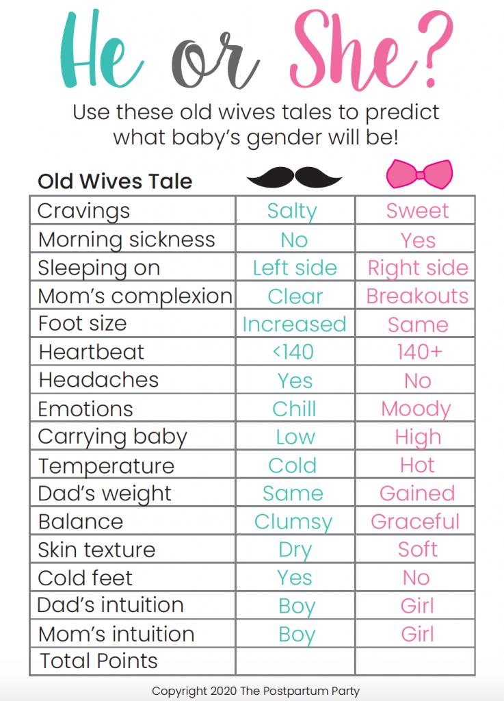 old wives tales gender game